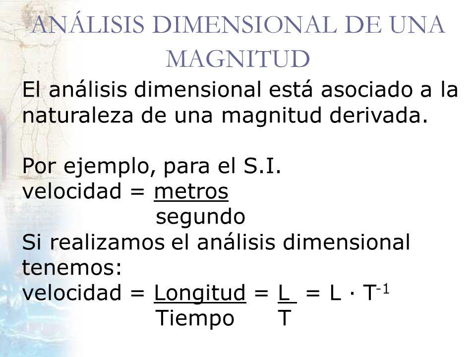 ANÁLISIS DIMENSIONAL DE UNA MAGNITUD