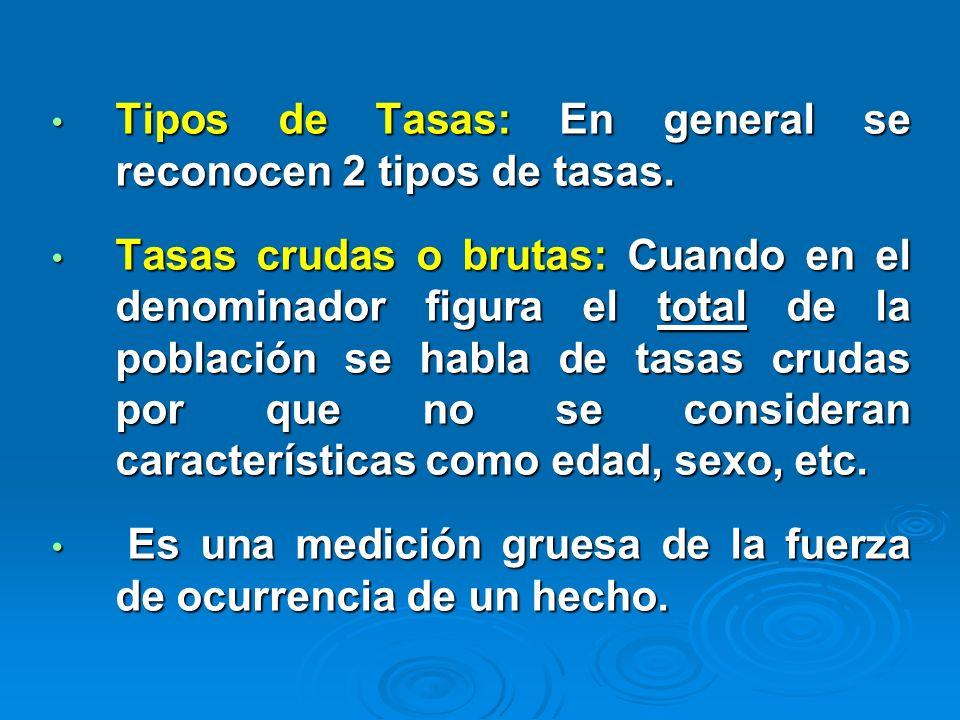 Tipos de Tasas: En general se reconocen 2 tipos de tasas.