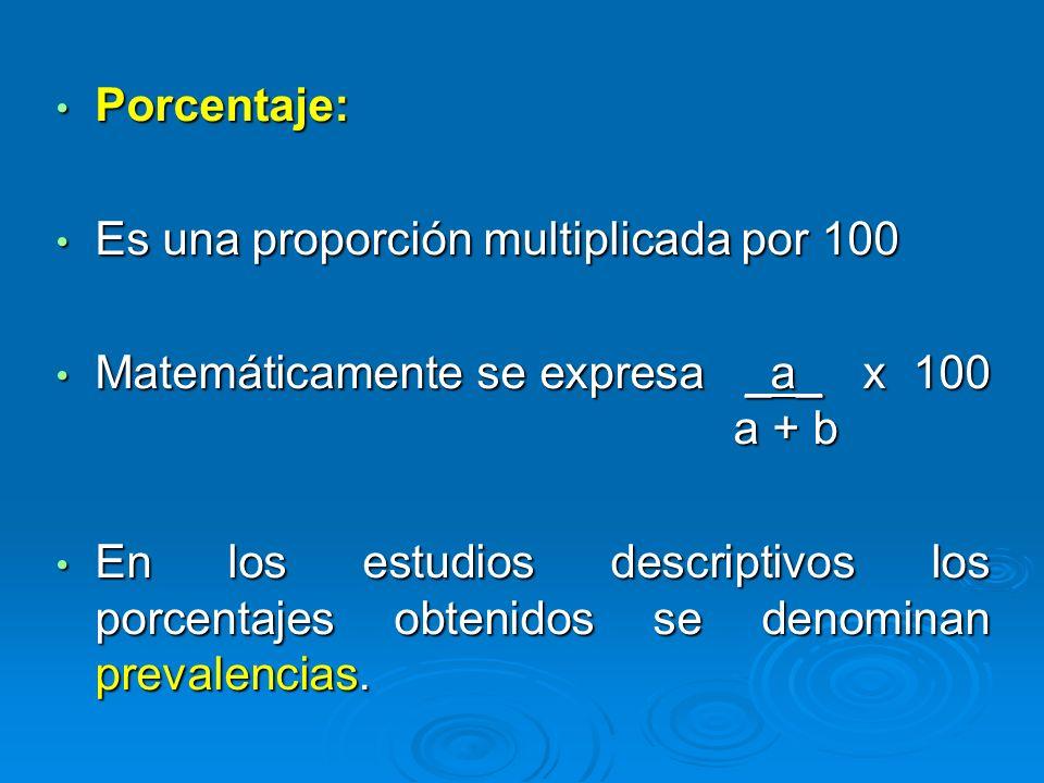 Porcentaje: Es una proporción multiplicada por 100. Matemáticamente se expresa _a_ x 100 a + b.