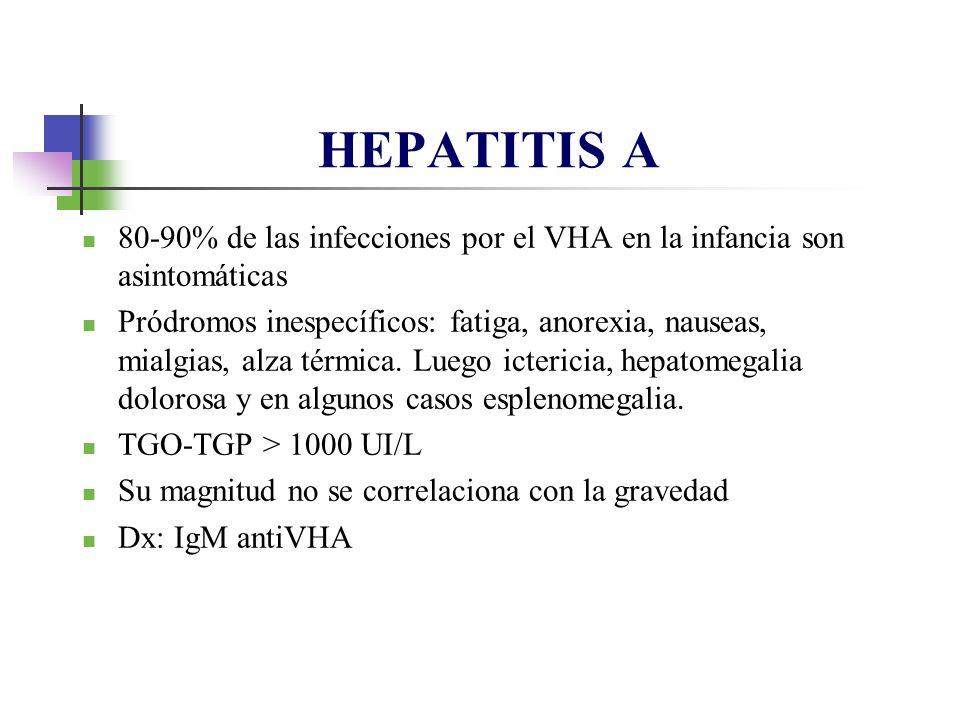 HEPATITIS A 80-90% de las infecciones por el VHA en la infancia son asintomáticas.