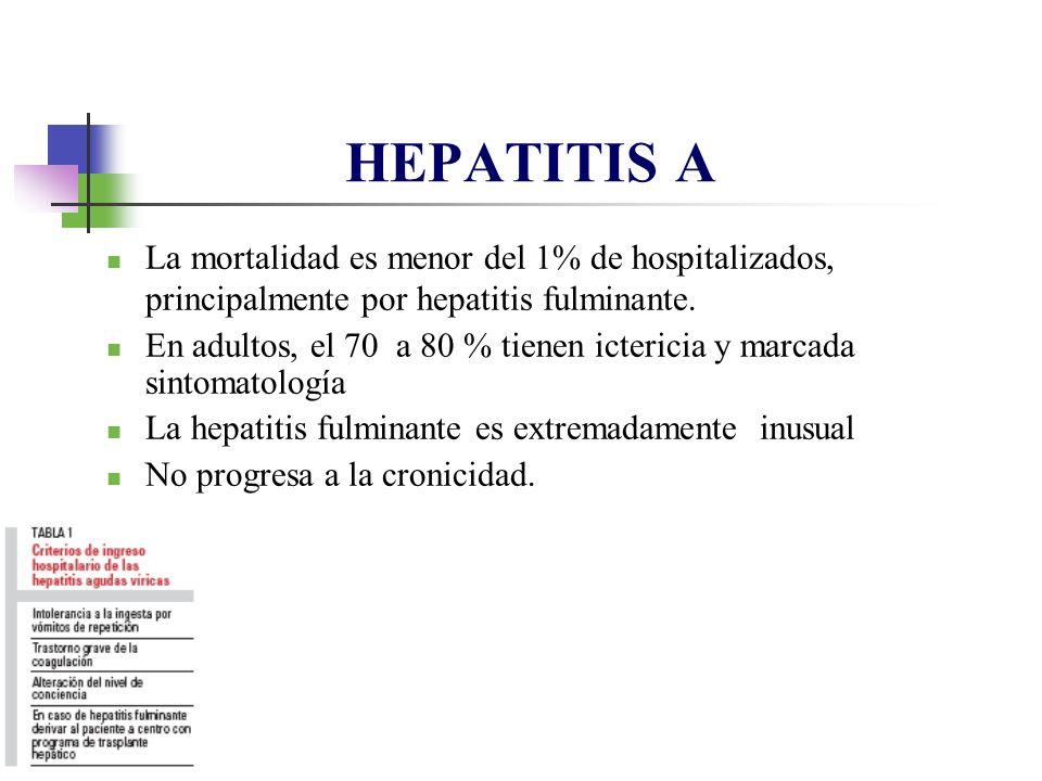HEPATITIS A La mortalidad es menor del 1% de hospitalizados, principalmente por hepatitis fulminante.