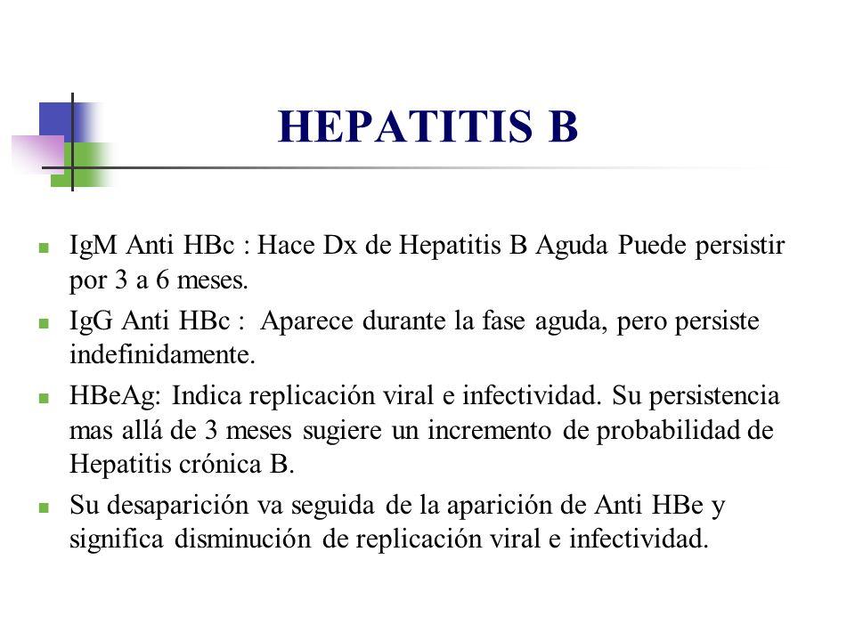 HEPATITIS B IgM Anti HBc : Hace Dx de Hepatitis B Aguda Puede persistir por 3 a 6 meses.
