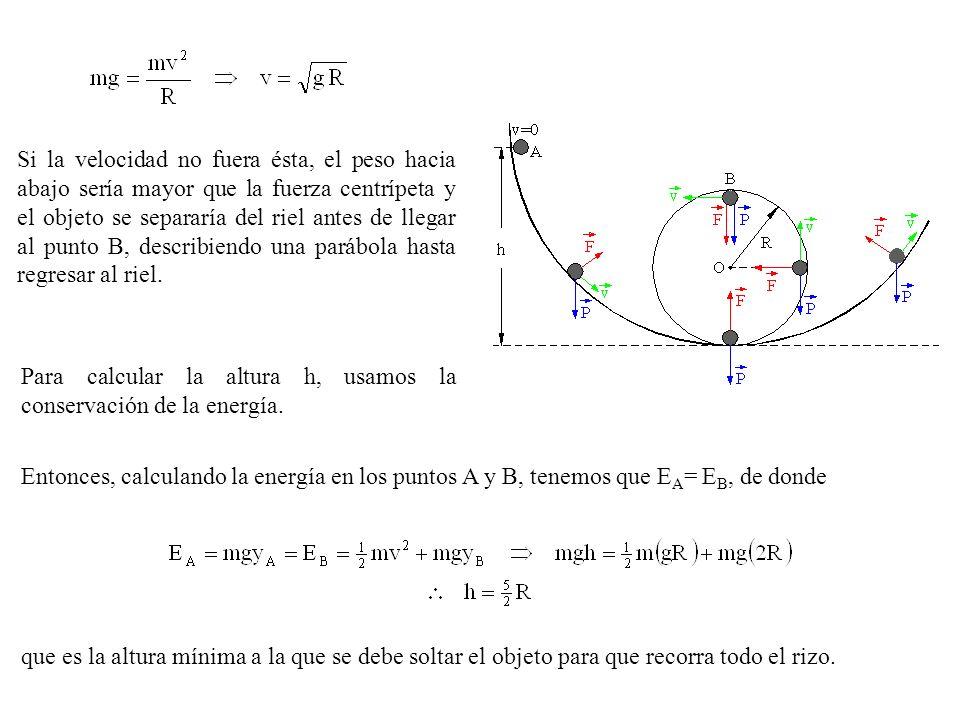 Si la velocidad no fuera ésta, el peso hacia abajo sería mayor que la fuerza centrípeta y el objeto se separaría del riel antes de llegar al punto B, describiendo una parábola hasta regresar al riel.