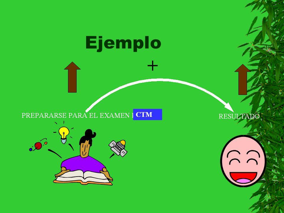 Ejemplo + CTM