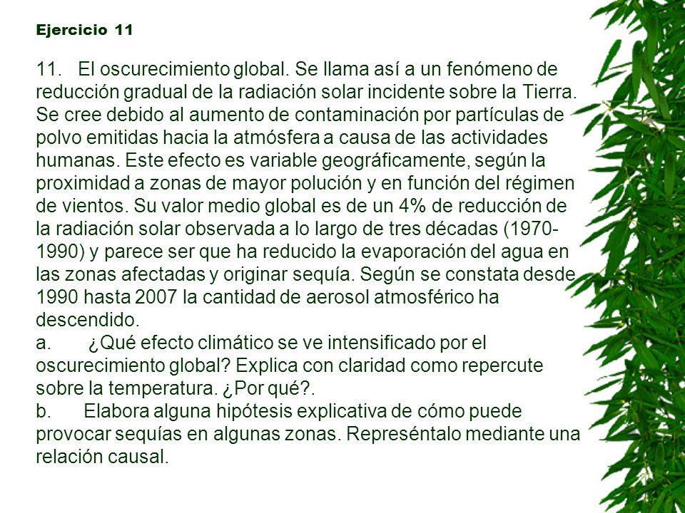 Ejercicio 11 11. El oscurecimiento global