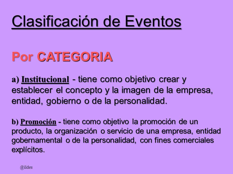 Clasificación de Eventos