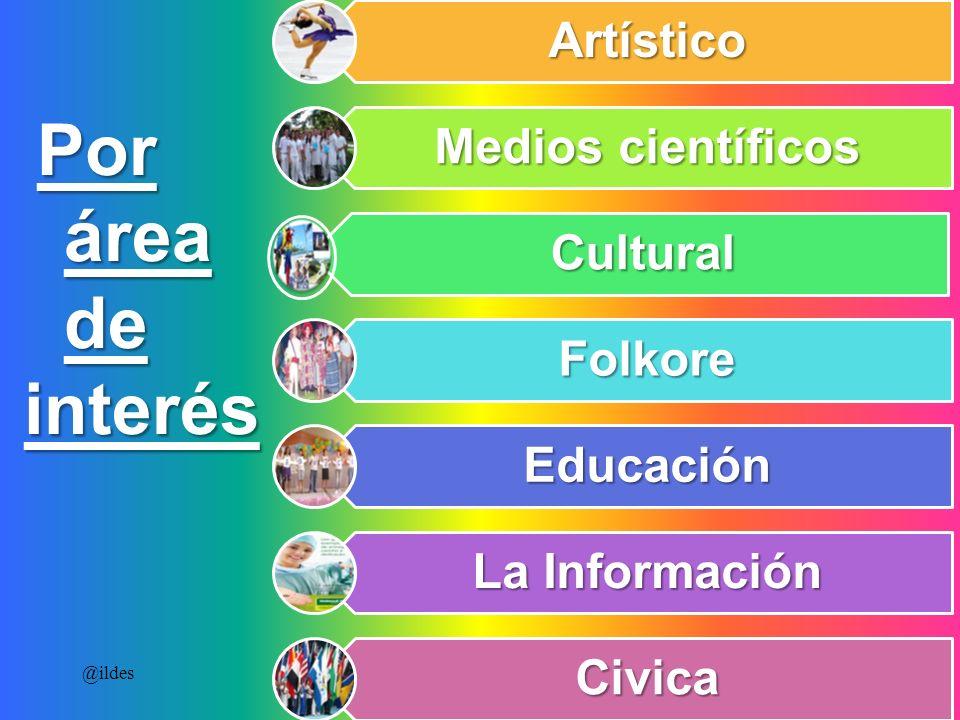 área de interés Por @ildes Artístico Medios científicos Cultural
