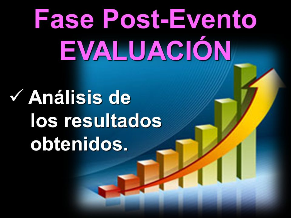 Fase Post-Evento EVALUACIÓN