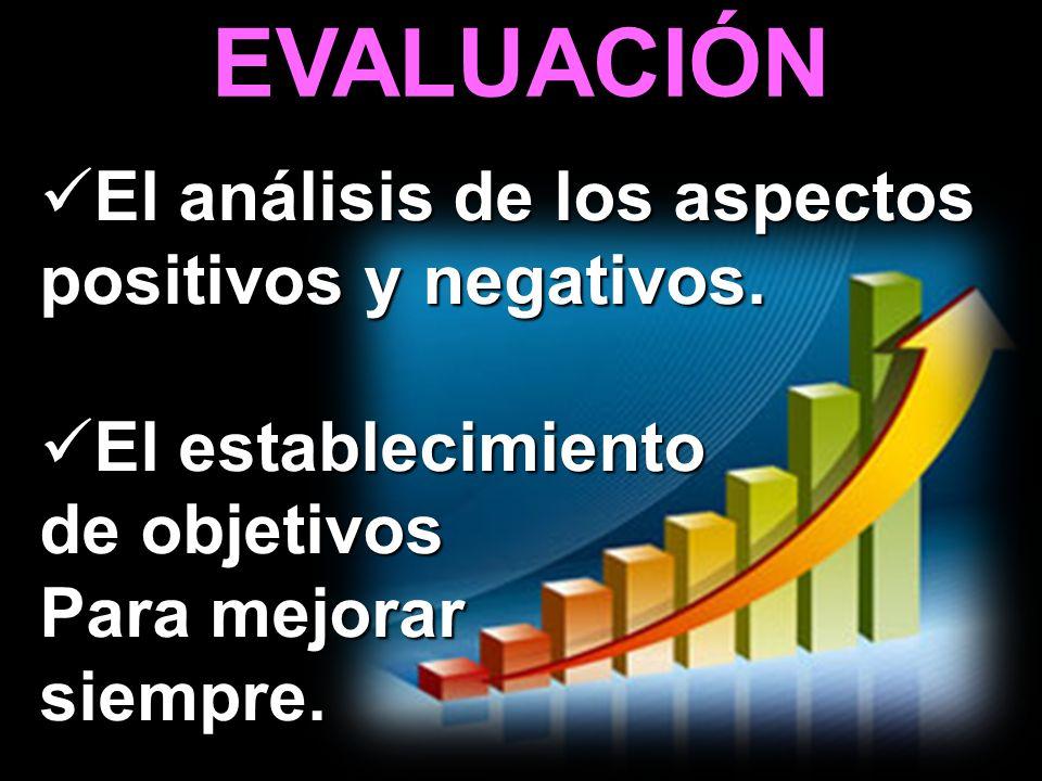 EVALUACIÓN El análisis de los aspectos positivos y negativos.