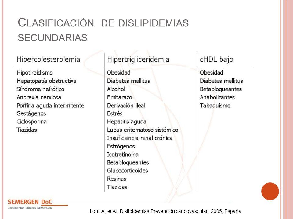 Clasificación de dislipidemias secundarias