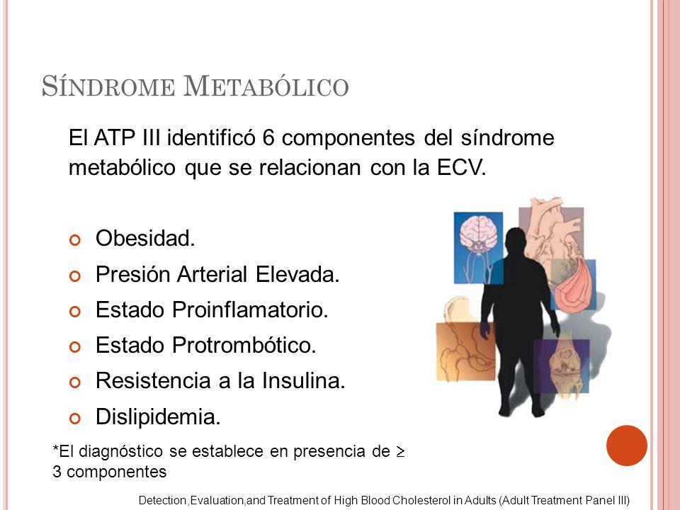 Síndrome Metabólico El ATP III identificó 6 componentes del síndrome metabólico que se relacionan con la ECV.