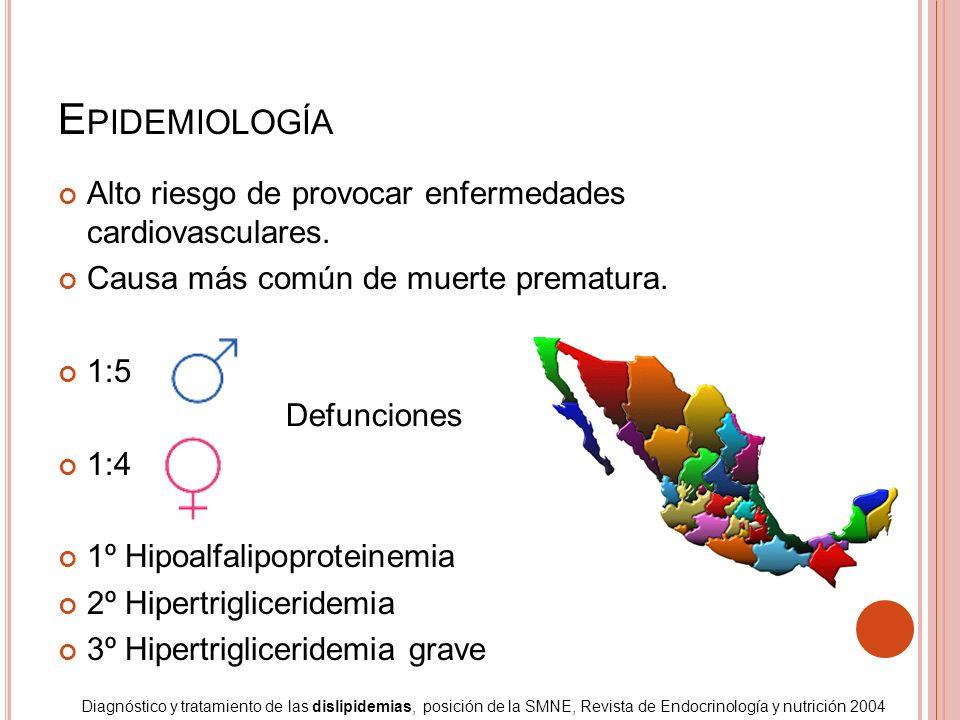 Epidemiología Alto riesgo de provocar enfermedades cardiovasculares.