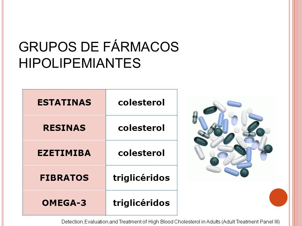 GRUPOS DE FÁRMACOS HIPOLIPEMIANTES