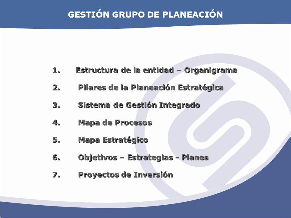 GESTIÓN GRUPO DE PLANEACIÓN
