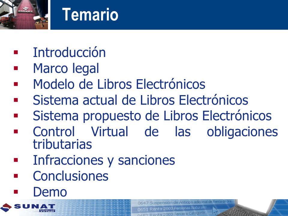 Temario Introducción Marco legal Modelo de Libros Electrónicos
