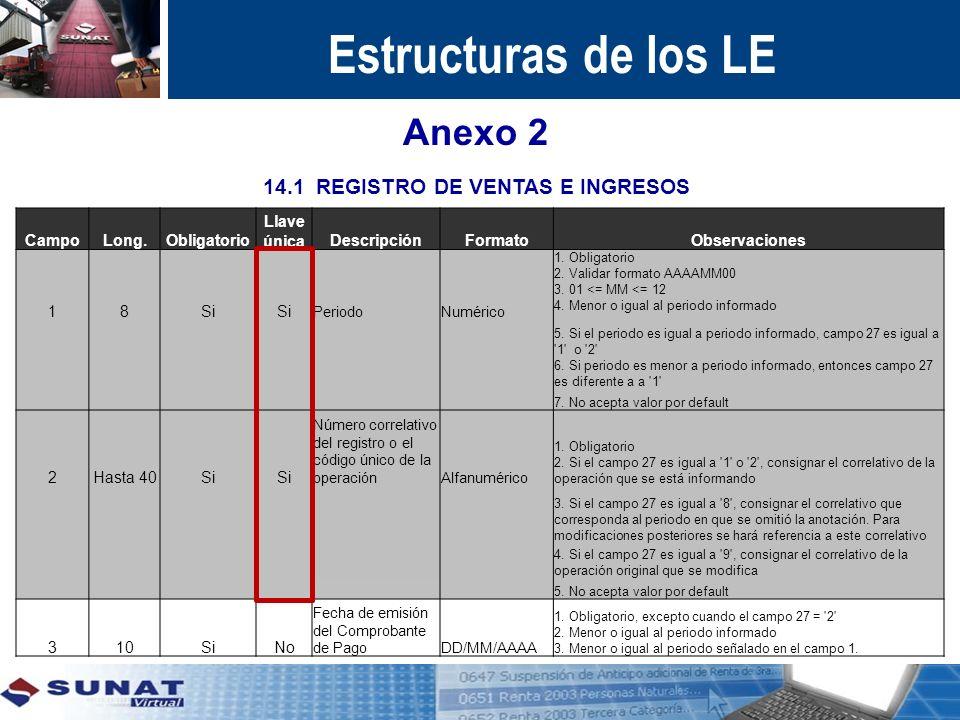 14.1 REGISTRO DE VENTAS E INGRESOS