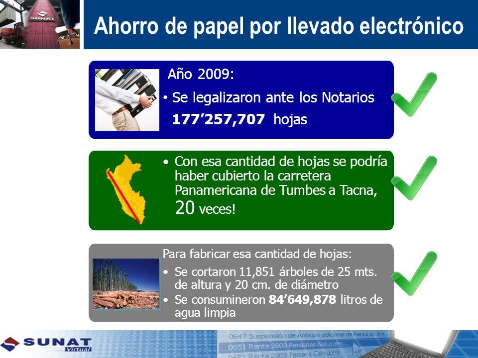 Ahorro de papel por llevado electrónico