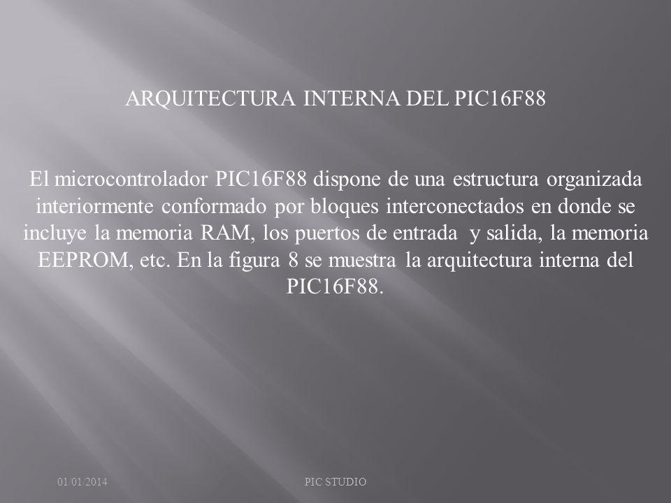 ARQUITECTURA INTERNA DEL PIC16F88