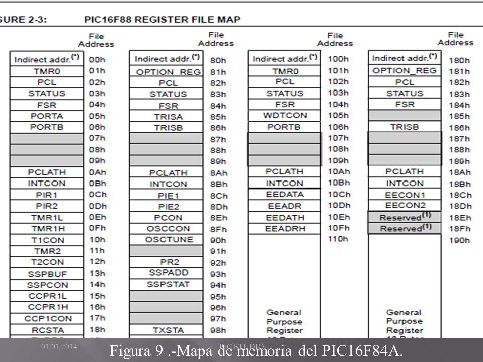 Figura 9 .-Mapa de memoria del PIC16F84A.