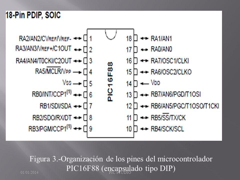 Figura 3.-Organización de los pines del microcontrolador PIC16F88 (encapsulado tipo DIP)