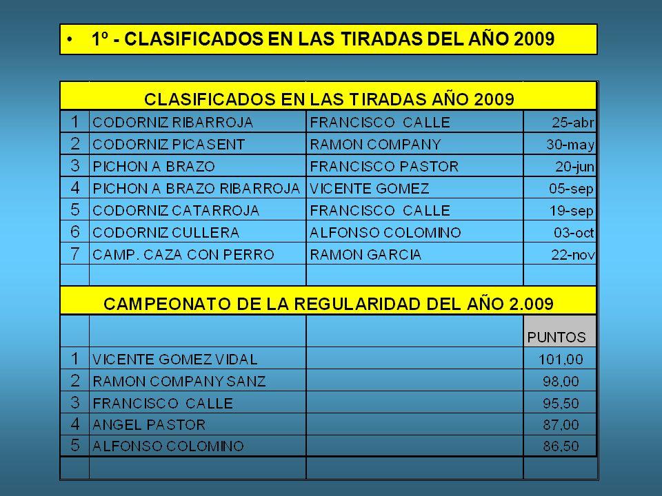 1º - CLASIFICADOS EN LAS TIRADAS DEL AÑO 2009