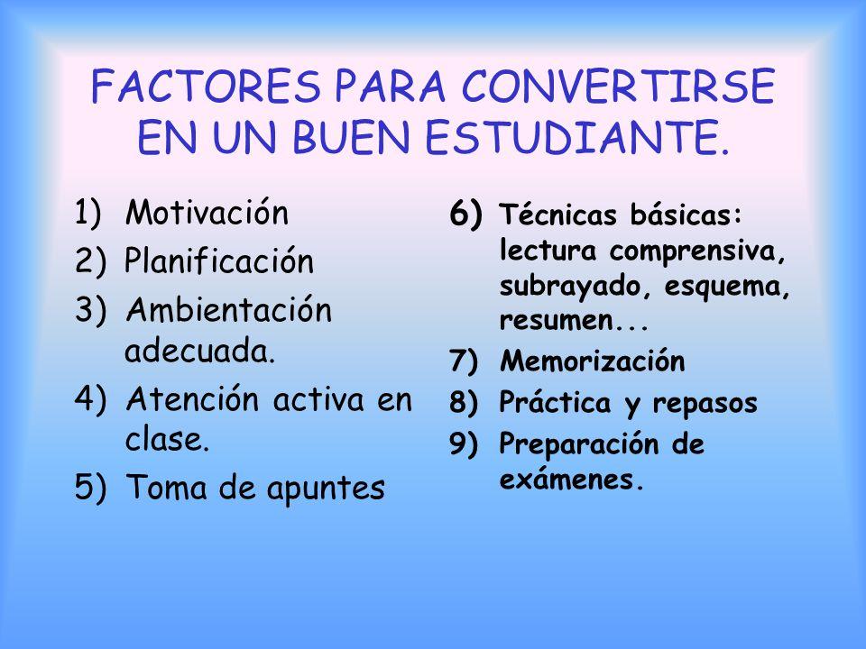 FACTORES PARA CONVERTIRSE EN UN BUEN ESTUDIANTE.