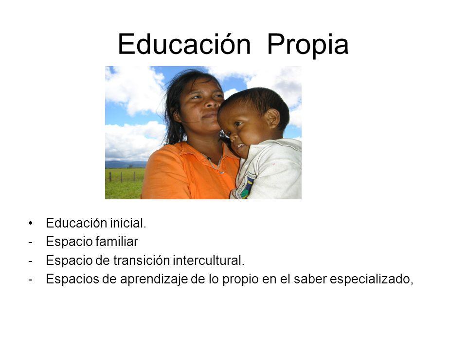 Educación Propia Educación inicial. Espacio familiar