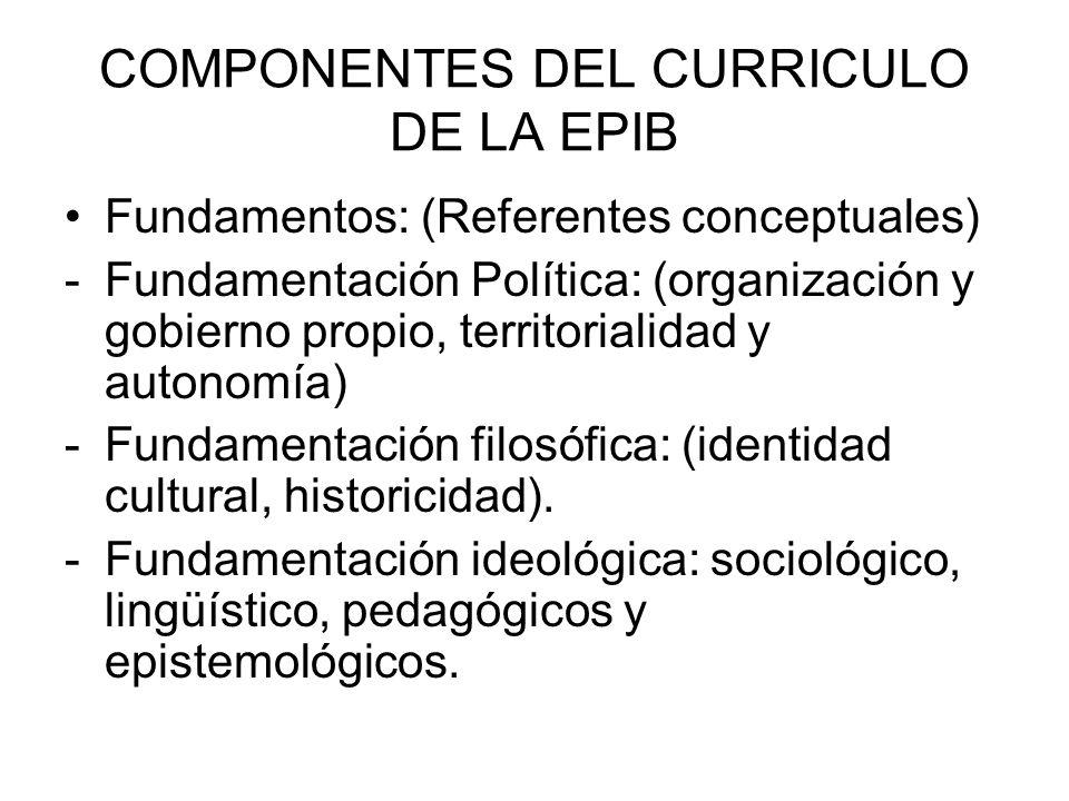 COMPONENTES DEL CURRICULO DE LA EPIB