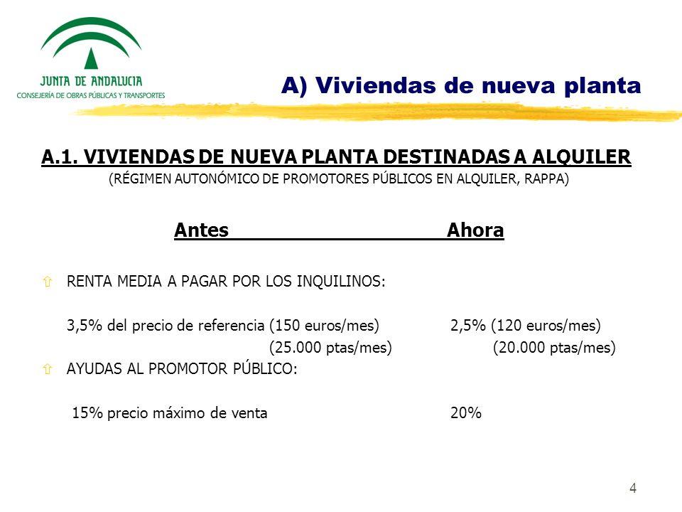 A) Viviendas de nueva planta