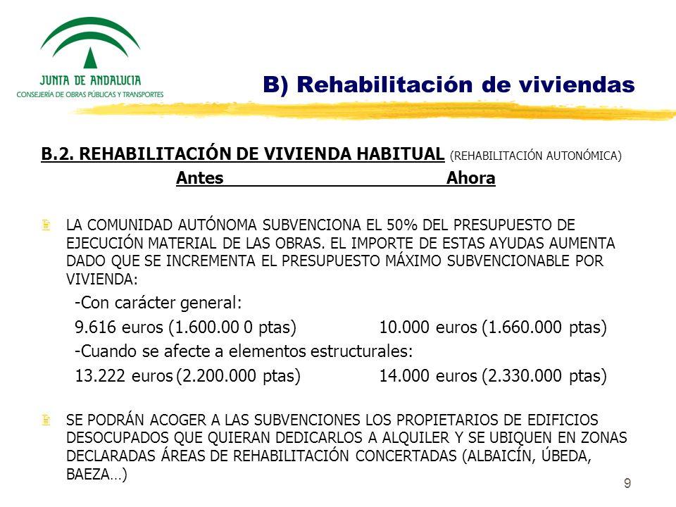 B) Rehabilitación de viviendas