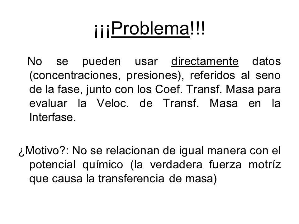 ¡¡¡Problema!!!