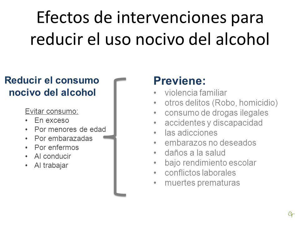 Aportaciones de la secretar a de salud ppt descargar - Usos del alcohol ...