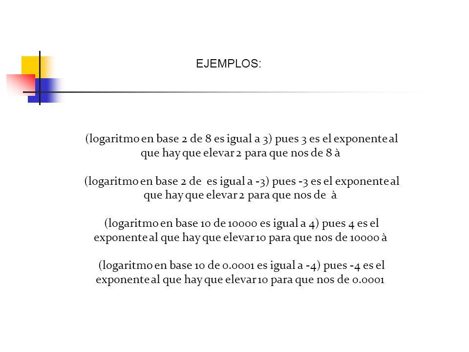 EJEMPLOS: (logaritmo en base 2 de 8 es igual a 3) pues 3 es el exponente al que hay que elevar 2 para que nos de 8 à.