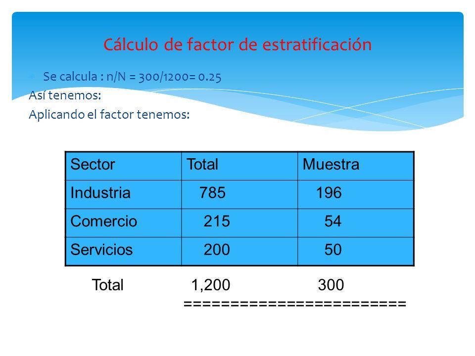 Cálculo de factor de estratificación