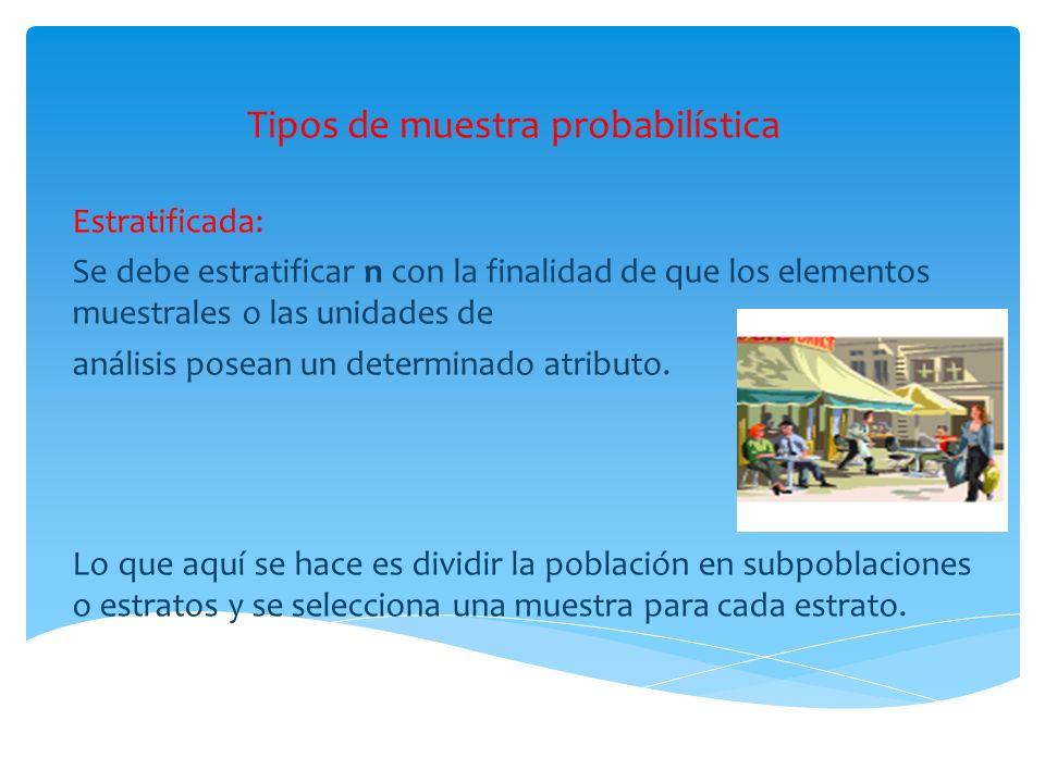 Tipos de muestra probabilística