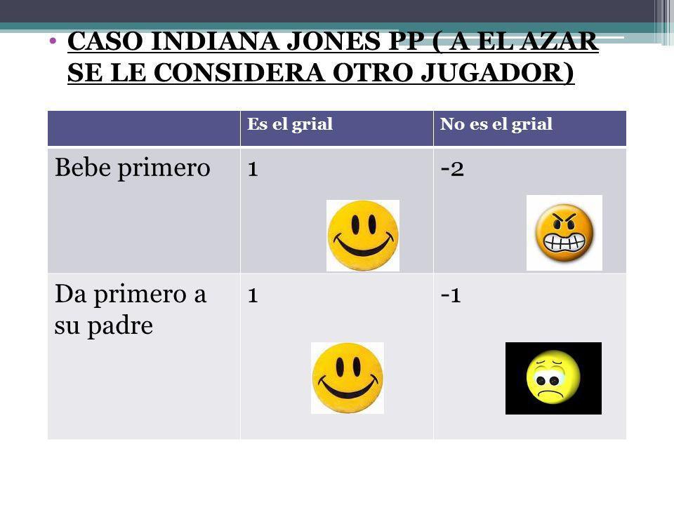 CASO INDIANA JONES PP ( A EL AZAR SE LE CONSIDERA OTRO JUGADOR)