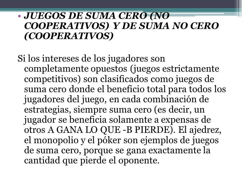 JUEGOS DE SUMA CERO (NO COOPERATIVOS) Y DE SUMA NO CERO (COOPERATIVOS)