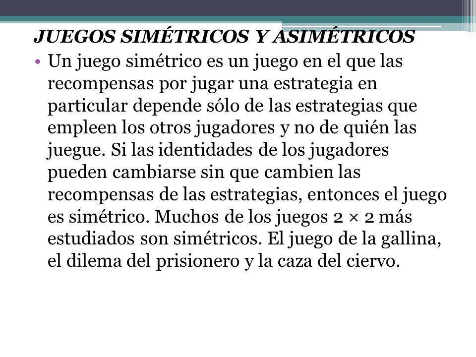 JUEGOS SIMÉTRICOS Y ASIMÉTRICOS