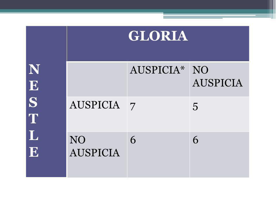 N E S T L GLORIA AUSPICIA* NO AUSPICIA AUSPICIA 7 5 6