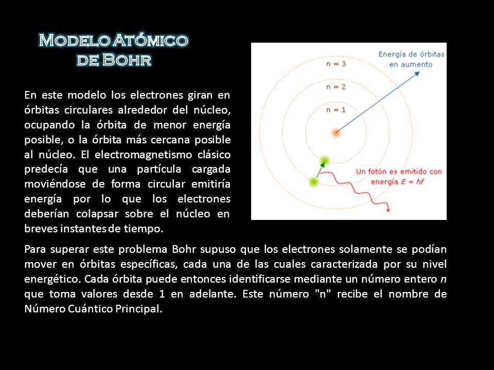 Modelo Atómicode Bohr.