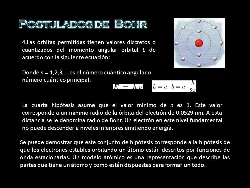 Postulados de BohrLas órbitas permitidas tienen valores discretos o cuantizados del momento angular orbital L de acuerdo con la siguiente ecuación: