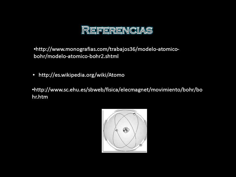 Referencias http://www.monografias.com/trabajos36/modelo-atomico-bohr/modelo-atomico-bohr2.shtml. http://es.wikipedia.org/wiki/Atomo.