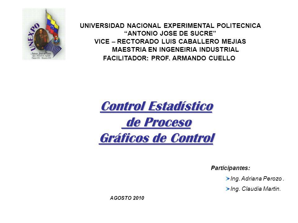 Control Estadístico de Proceso Gráficos de Control