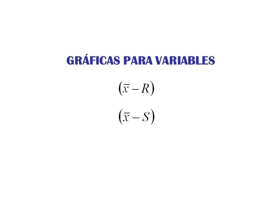 GRÁFICAS PARA VARIABLES