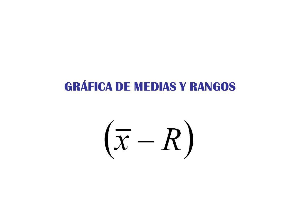 GRÁFICA DE MEDIAS Y RANGOS