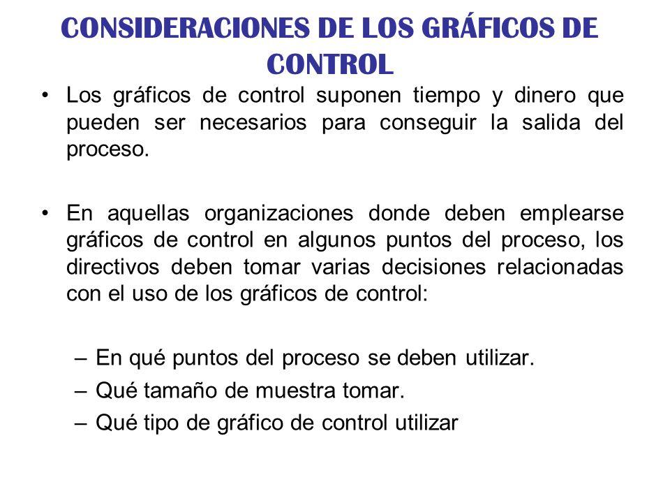 CONSIDERACIONES DE LOS GRÁFICOS DE CONTROL