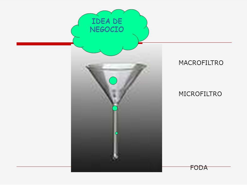 IDEA DE NEGOCIO MACROFILTRO MICROFILTRO FODA