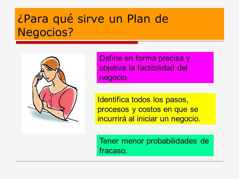 ¿Para qué sirve un Plan de Negocios