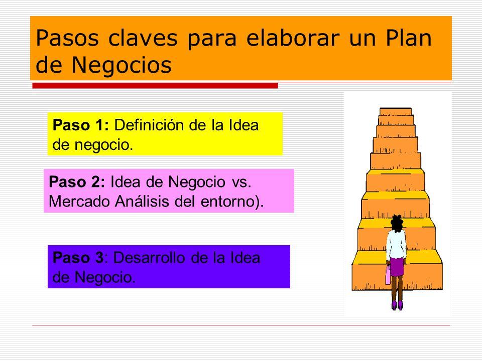 Pasos claves para elaborar un Plan de Negocios