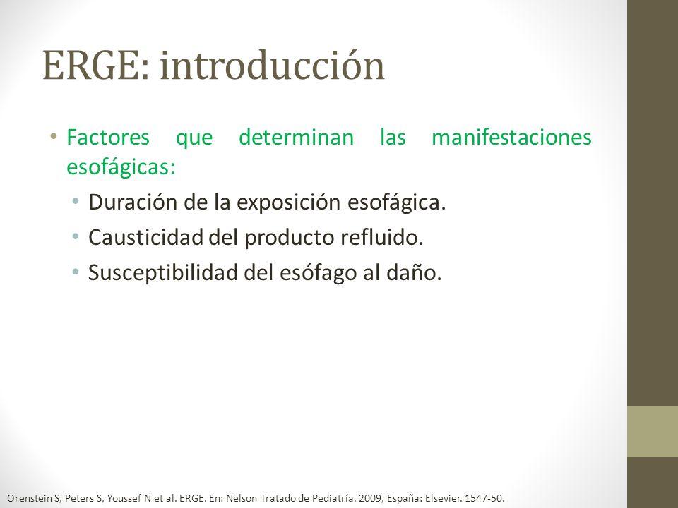 ERGE: introducción Factores que determinan las manifestaciones esofágicas: Duración de la exposición esofágica.